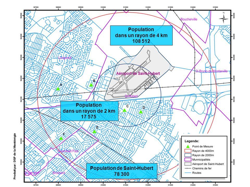 Produit par : DSP de la Montérégie Population dans un rayon de 4 km 108 512 Population dans un rayon de 2 km 17 575 Population de Saint-Hubert 78 300