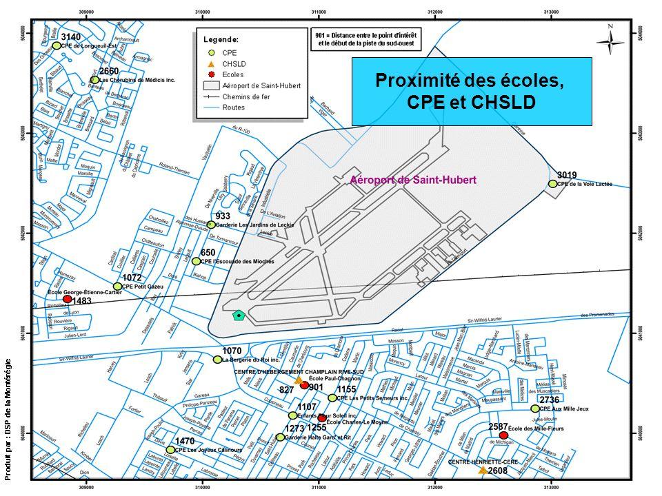 Proximité des écoles, CPE et CHSLD