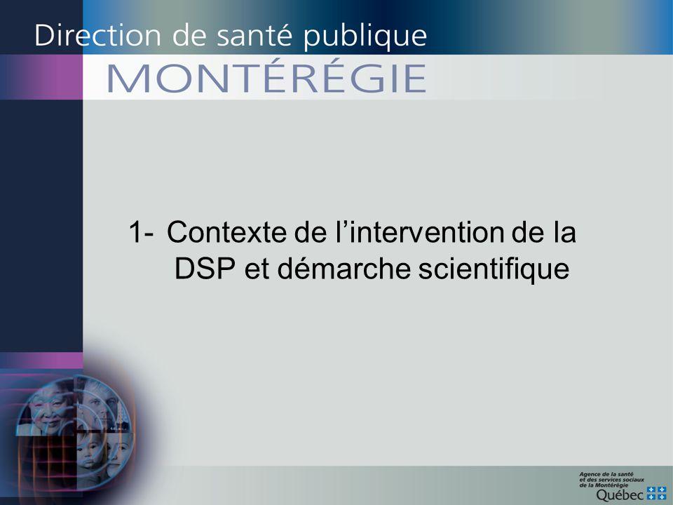 1- Contexte de lintervention de la DSP et démarche scientifique