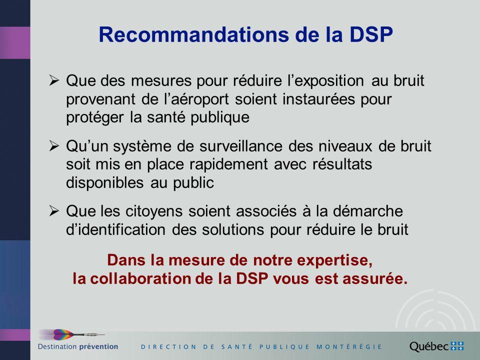 Recommandations de la DSP Que des mesures pour réduire lexposition au bruit provenant de laéroport soient instaurées pour protéger la santé publique Q