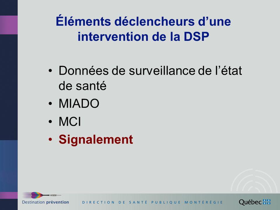 Éléments déclencheurs dune intervention de la DSP Données de surveillance de létat de santé MIADO MCI Signalement