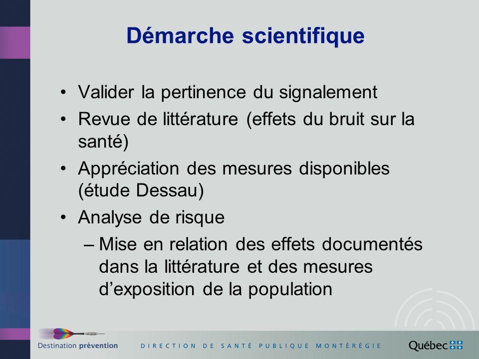 Démarche scientifique Valider la pertinence du signalement Revue de littérature (effets du bruit sur la santé) Appréciation des mesures disponibles (é