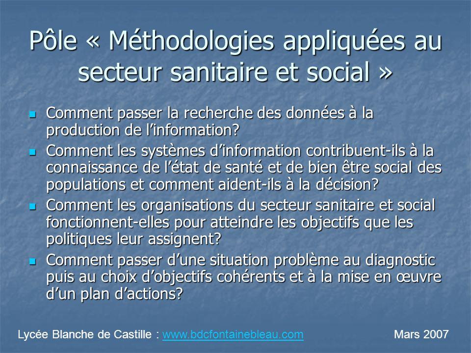 Pôle « Méthodologies appliquées au secteur sanitaire et social » Comment passer la recherche des données à la production de linformation.