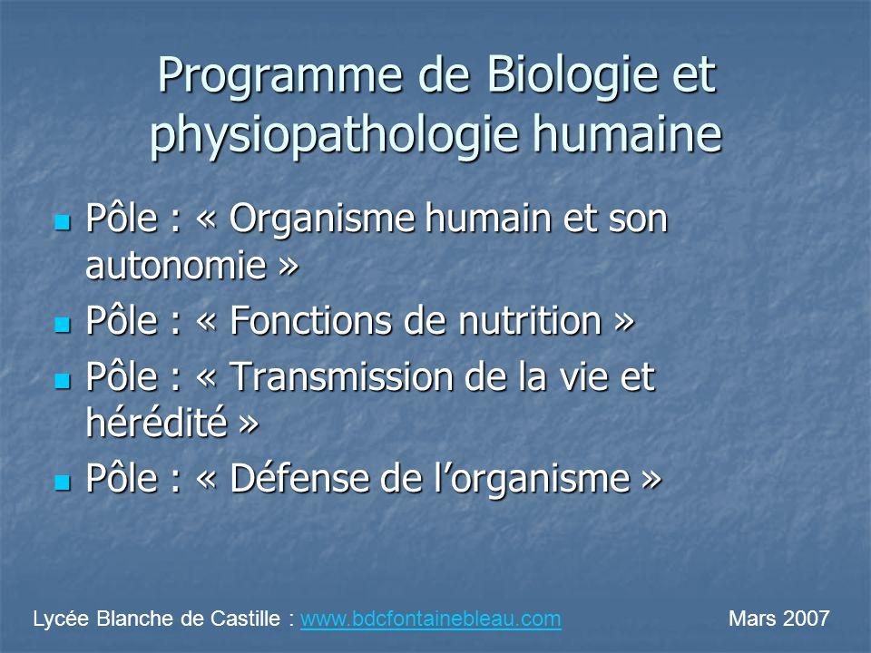 Programme de Biologie et physiopathologie humaine Pôle : « Organisme humain et son autonomie » Pôle : « Organisme humain et son autonomie » Pôle : « F