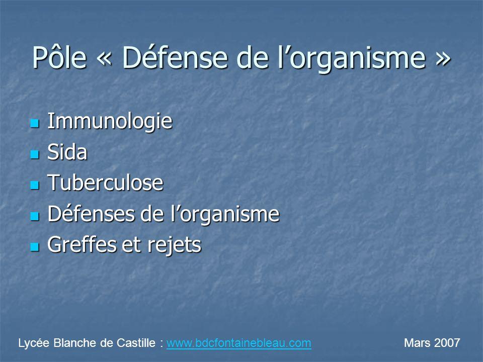 Pôle « Défense de lorganisme » Immunologie Immunologie Sida Sida Tuberculose Tuberculose Défenses de lorganisme Défenses de lorganisme Greffes et reje