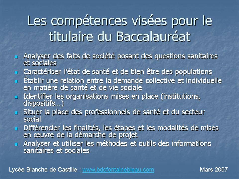 Les compétences visées pour le titulaire du Baccalauréat Analyser des faits de société posant des questions sanitaires et sociales Analyser des faits