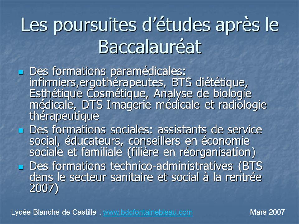 Les poursuites détudes après le Baccalauréat Des formations paramédicales: infirmiers,ergothérapeutes, BTS diététique, Esthétique Cosmétique, Analyse