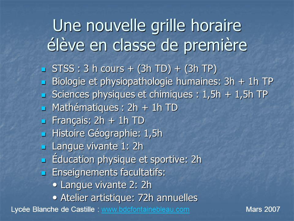 Une nouvelle grille horaire élève en classe de terminale STSS : 4 h cours + (3h TD) + (3h TP) STSS : 4 h cours + (3h TD) + (3h TP) Biologie et physiopathologie humaines: 4h + 2h TP Biologie et physiopathologie humaines: 4h + 2h TP Sciences physiques et chimiques : 2h + 1h TP Sciences physiques et chimiques : 2h + 1h TP Mathématiques : 2,5h + 0,5h TD Mathématiques : 2,5h + 0,5h TD Philosophie: 1h + (1h TD) Philosophie: 1h + (1h TD) Histoire Géographie: 1,5h Histoire Géographie: 1,5h Langue vivante 1: 2h Langue vivante 1: 2h Éducation physique et sportive: 2h Éducation physique et sportive: 2h Enseignements facultatifs: Enseignements facultatifs: Langue vivante 2: 2h Langue vivante 2: 2h Atelier artistique: 72h annuelles Atelier artistique: 72h annuelles Lycée Blanche de Castille : www.bdcfontainebleau.com Mars 2007www.bdcfontainebleau.com