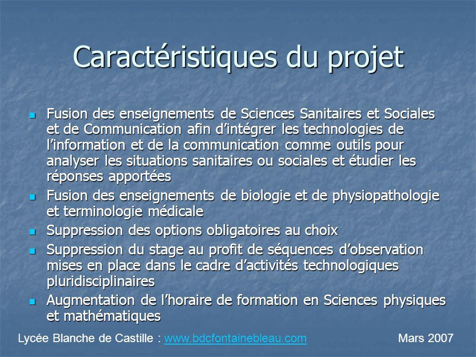 Caractéristiques du projet Fusion des enseignements de Sciences Sanitaires et Sociales et de Communication afin dintégrer les technologies de linforma