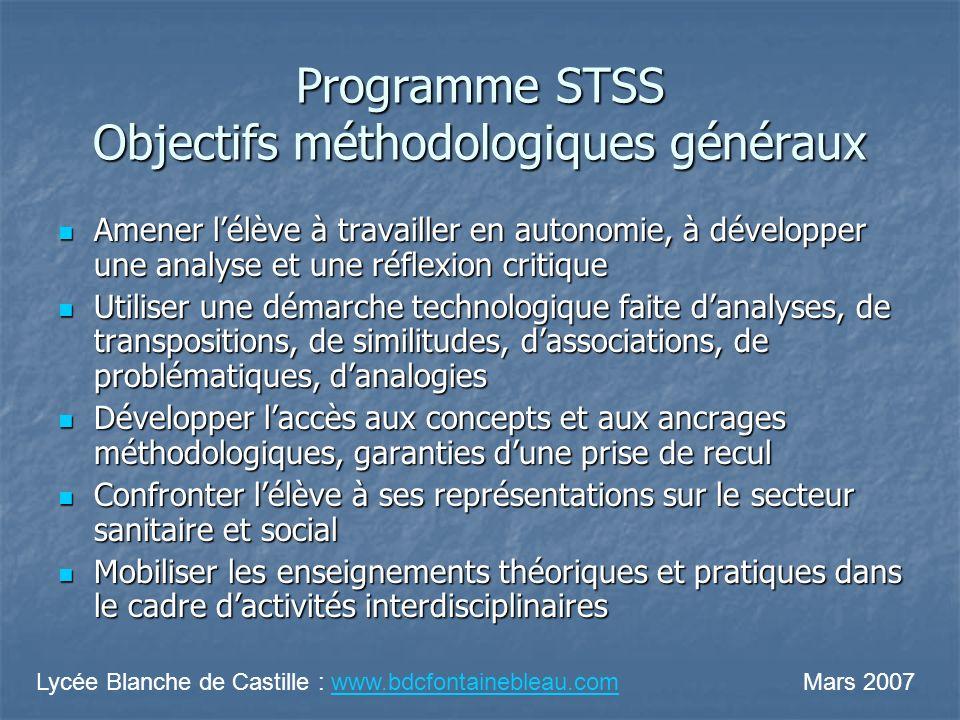 Programme STSS Objectifs méthodologiques généraux Amener lélève à travailler en autonomie, à développer une analyse et une réflexion critique Amener l