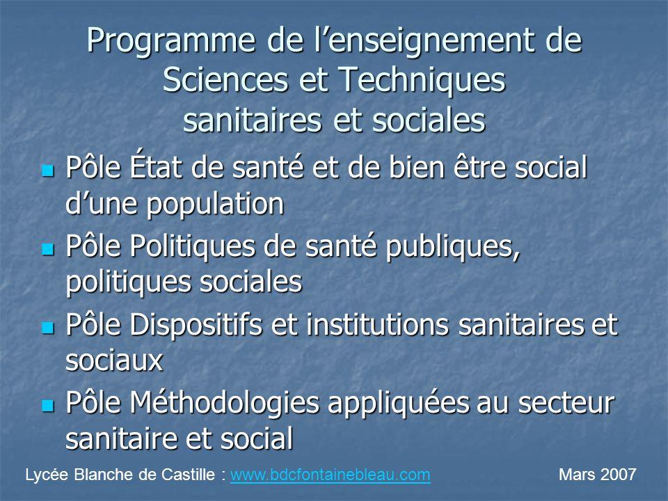 Programme de lenseignement de Sciences et Techniques sanitaires et sociales Pôle État de santé et de bien être social dune population Pôle État de san