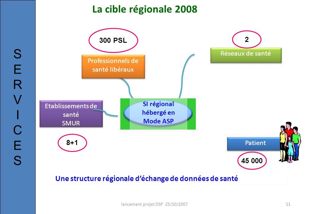 lancement projet DSP 25/10/200711 La cible régionale 2008 Une structure régionale déchange de données de santé Etablissements de santé SMUR Etablissem
