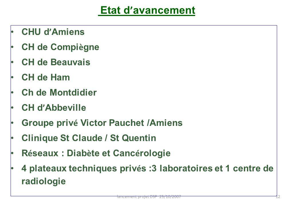 lancement projet DSP 25/10/200712 Etat d avancement CHU d Amiens CH de Compi è gne CH de Beauvais CH de Ham Ch de Montdidier CH d Abbeville Groupe pri