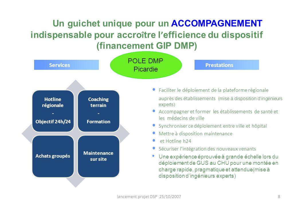 lancement projet DSP 25/10/20078 Un guichet unique pour un ACCOMPAGNEMENT indispensable pour accro î tre l efficience du dispositif (financement GIP D