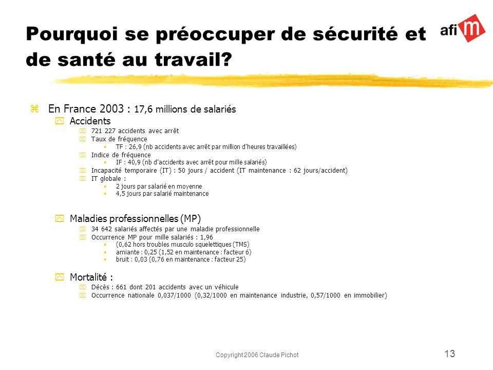 Copyright 2006 Claude Pichot 13 Pourquoi se préoccuper de sécurité et de santé au travail? zEn France 2003 : 17,6 millions de salariés yAccidents x721
