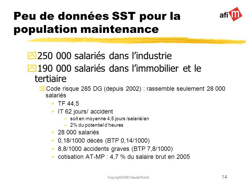 Copyright 2006 Claude Pichot 14 Peu de données SST pour la population maintenance y250 000 salariés dans lindustrie y190 000 salariés dans limmobilier