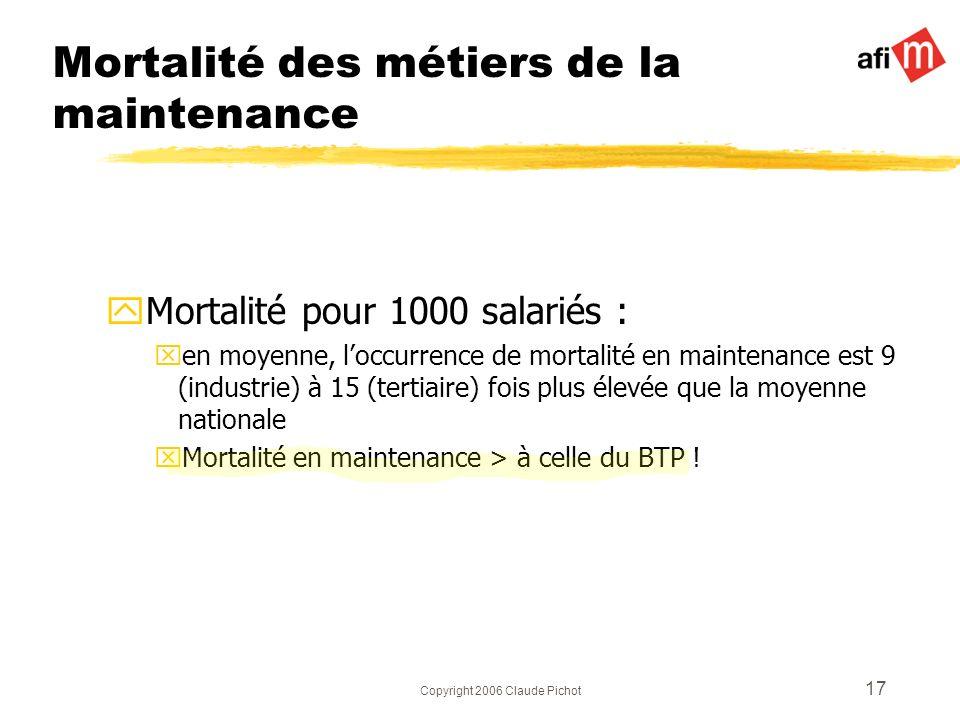 Copyright 2006 Claude Pichot 17 Mortalité des métiers de la maintenance yMortalité pour 1000 salariés : xen moyenne, loccurrence de mortalité en maint