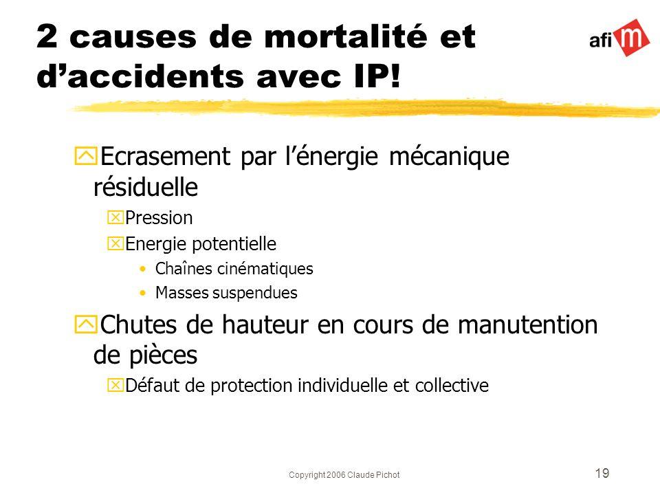 Copyright 2006 Claude Pichot 19 2 causes de mortalité et daccidents avec IP! yEcrasement par lénergie mécanique résiduelle xPression xEnergie potentie