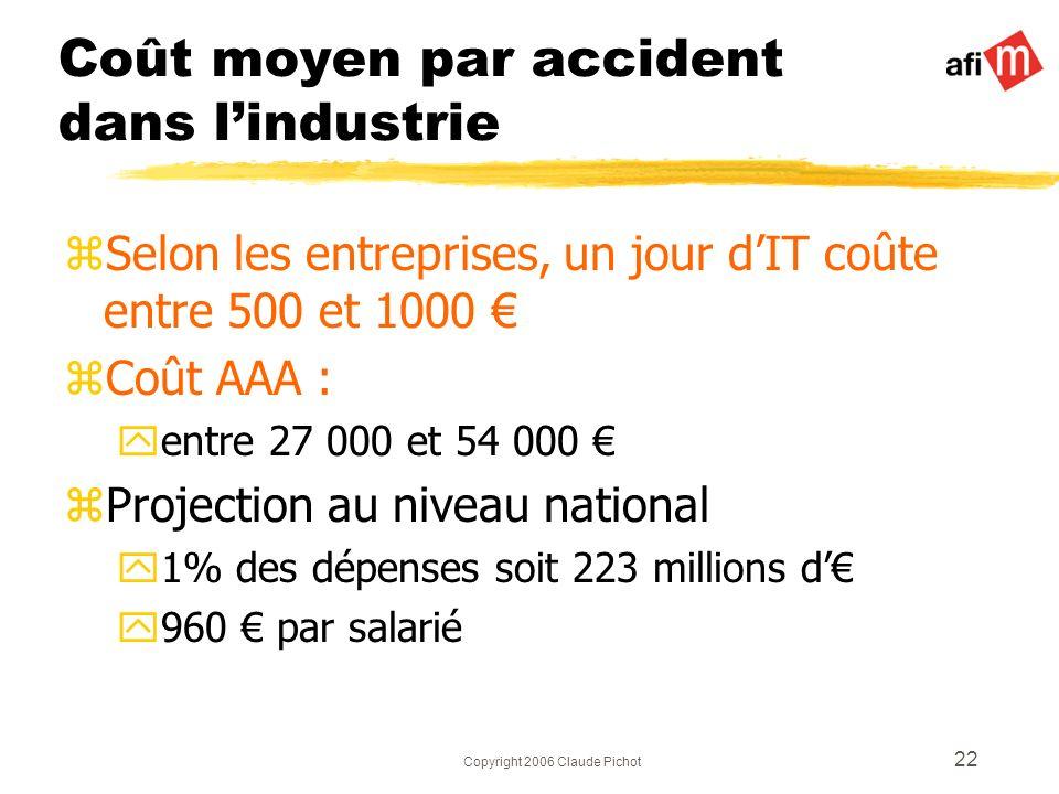 Copyright 2006 Claude Pichot 22 Coût moyen par accident dans lindustrie zSelon les entreprises, un jour dIT coûte entre 500 et 1000 zCoût AAA : yentre