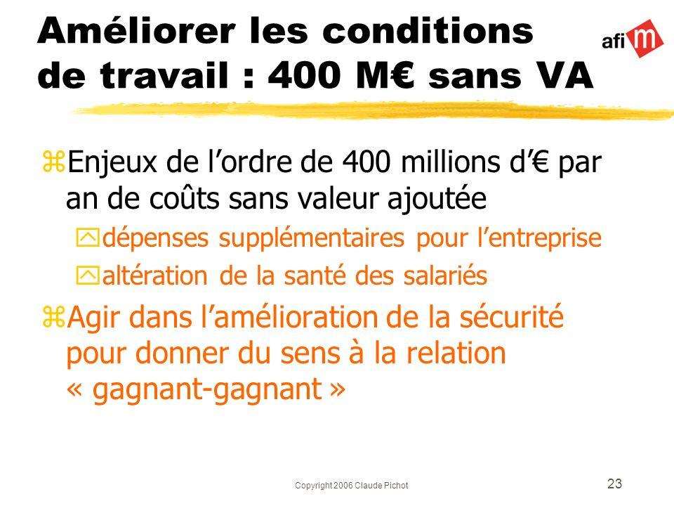 Copyright 2006 Claude Pichot 23 Améliorer les conditions de travail : 400 M sans VA zEnjeux de lordre de 400 millions d par an de coûts sans valeur aj