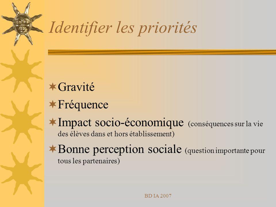 BD IA 2007 Identifier les priorités Gravité Fréquence Impact socio-économique (conséquences sur la vie des élèves dans et hors établissement) Bonne perception sociale (question importante pour tous les partenaires)