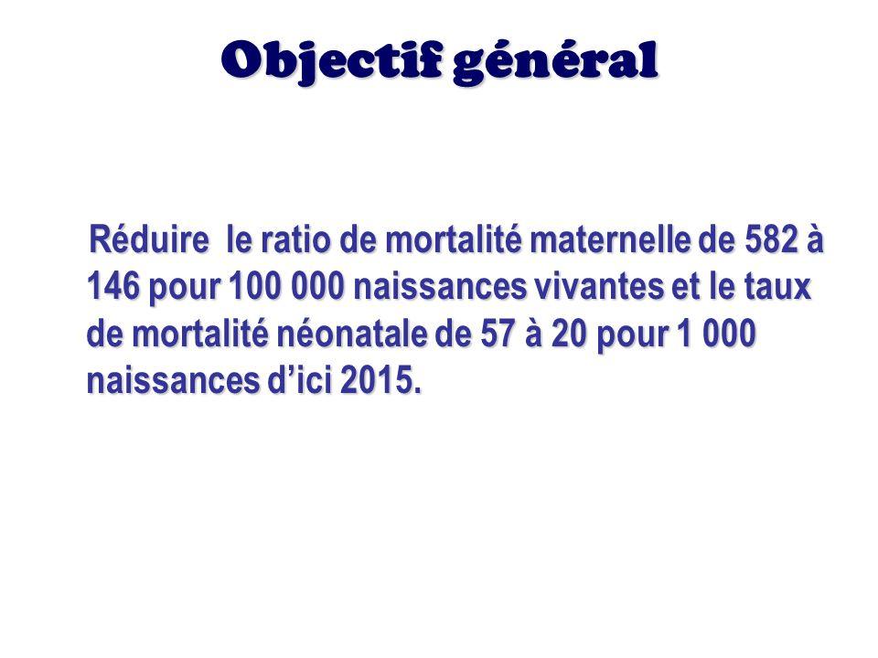 Objectif général Réduire le ratio de mortalité maternelle de 582 à 146 pour 100 000 naissances vivantes et le taux de mortalité néonatale de 57 à 20 p