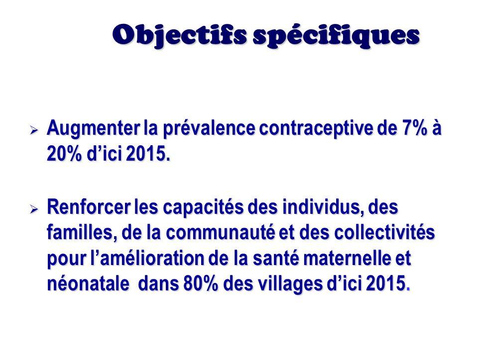 Objectifs spécifiques Objectifs spécifiques Augmenter la prévalence contraceptive de 7% à 20% dici 2015. Augmenter la prévalence contraceptive de 7% à