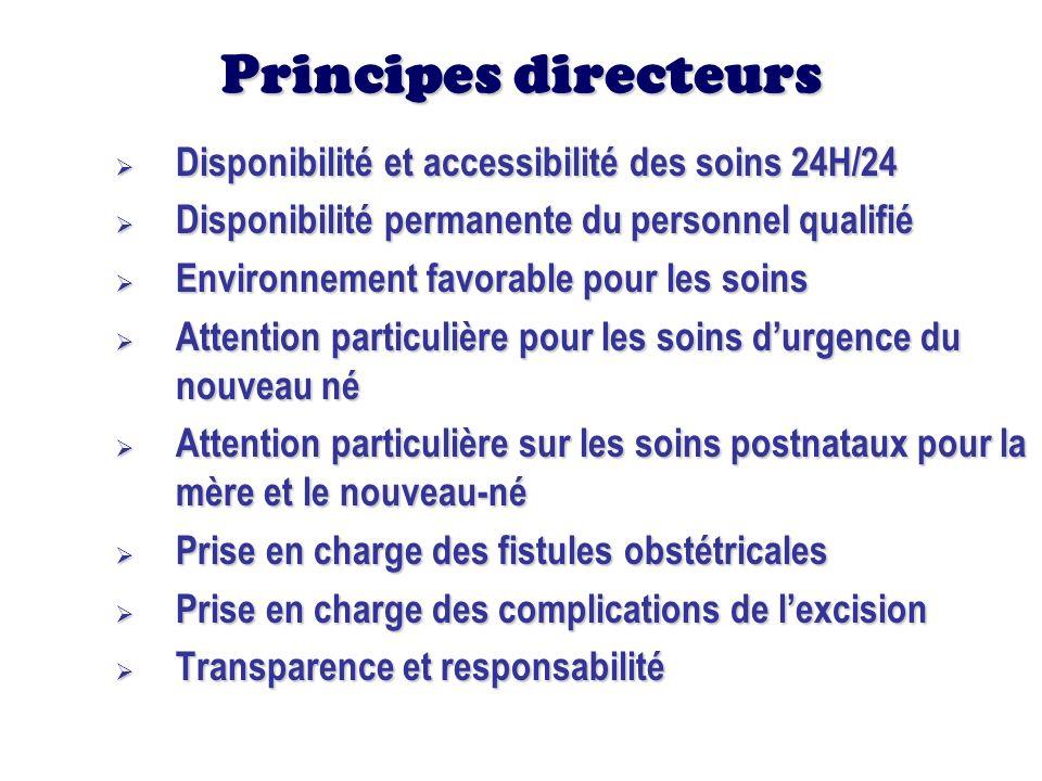 Principes directeurs Disponibilité et accessibilité des soins 24H/24 Disponibilité et accessibilité des soins 24H/24 Disponibilité permanente du perso