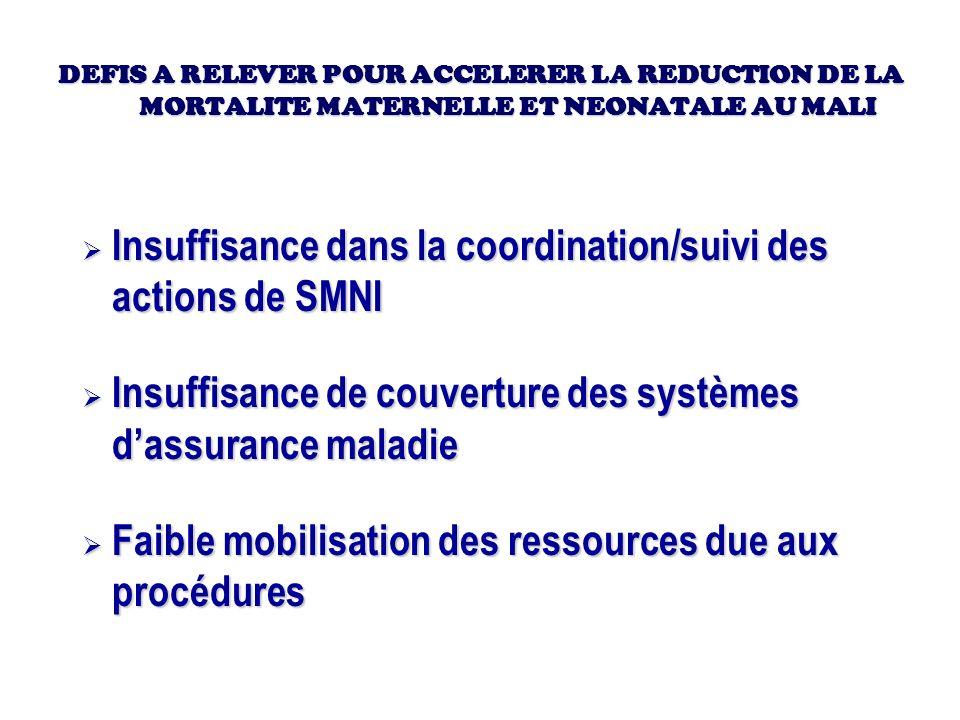 DEFIS A RELEVER POUR ACCELERER LA REDUCTION DE LA MORTALITE MATERNELLE ET NEONATALE AU MALI Insuffisance dans la coordination/suivi des actions de SMN
