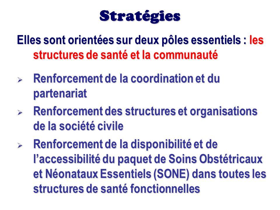 Stratégies Elles sont orientées sur deux pôles essentiels : les structures de santé et la communauté Renforcement de la coordination et du partenariat