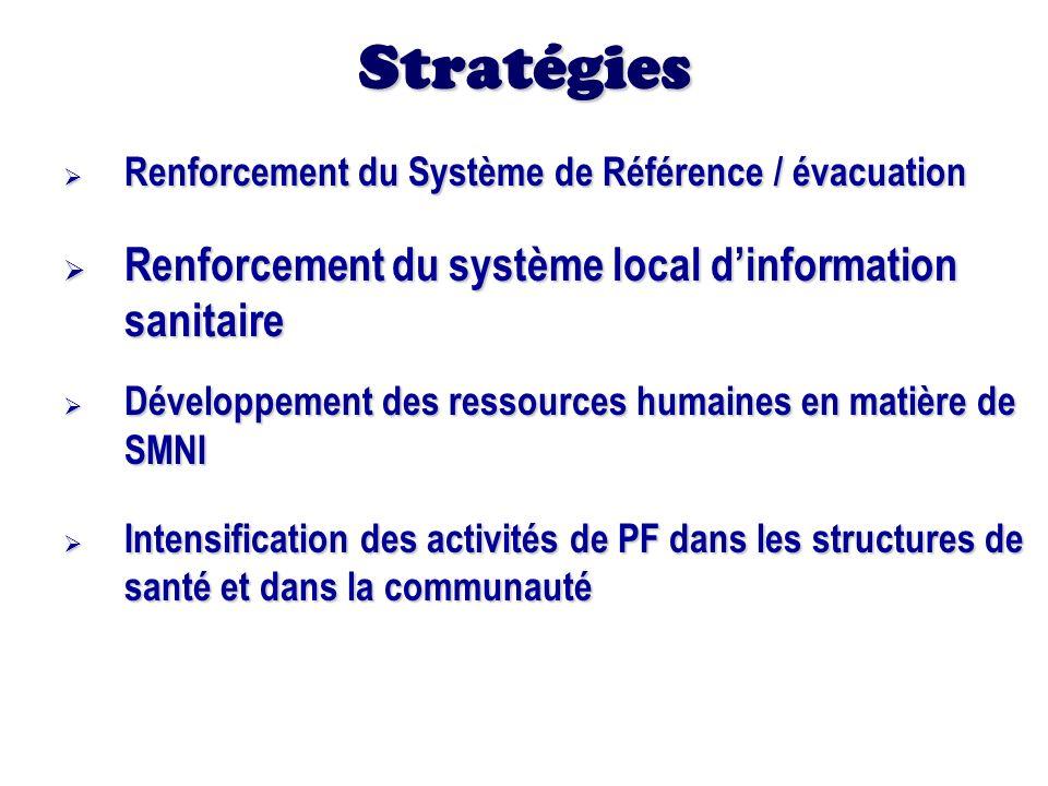 Stratégies Renforcement du Système de Référence / évacuation Renforcement du Système de Référence / évacuation Renforcement du système local dinformat