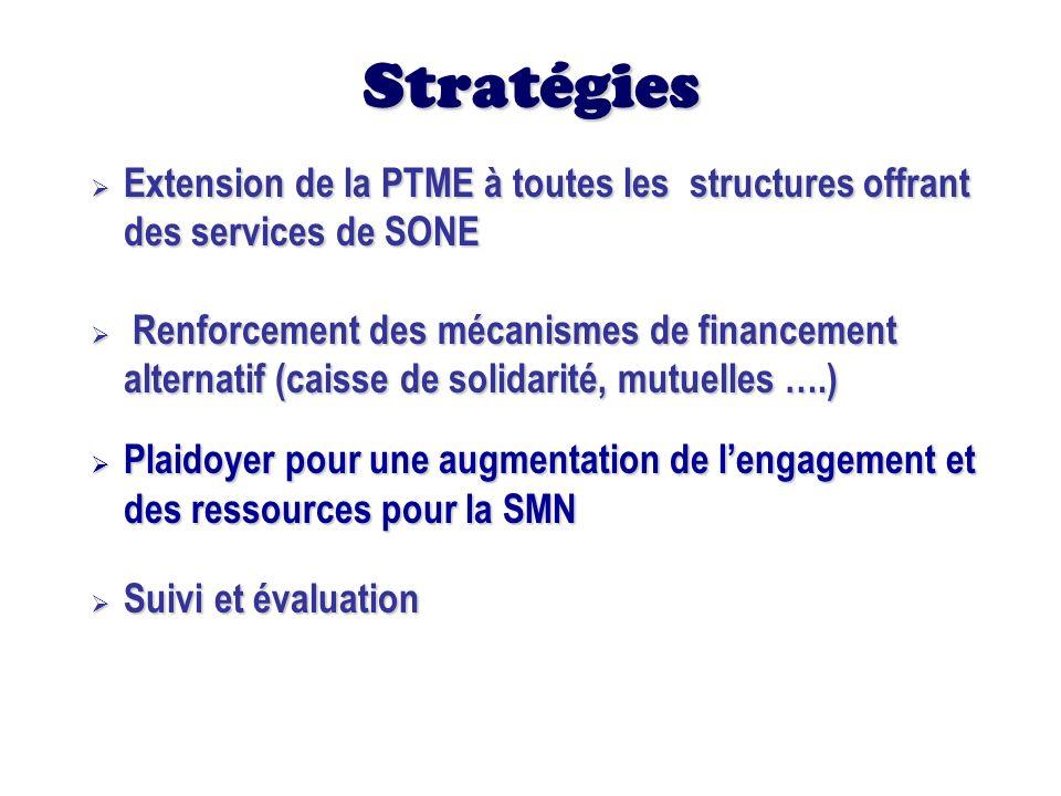 Stratégies Extension de la PTME à toutes les structures offrant des services de SONE Extension de la PTME à toutes les structures offrant des services