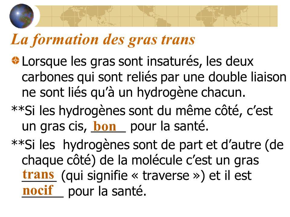 La formation des gras trans Lorsque les gras sont insaturés, les deux carbones qui sont reliés par une double liaison ne sont liés quà un hydrogène ch