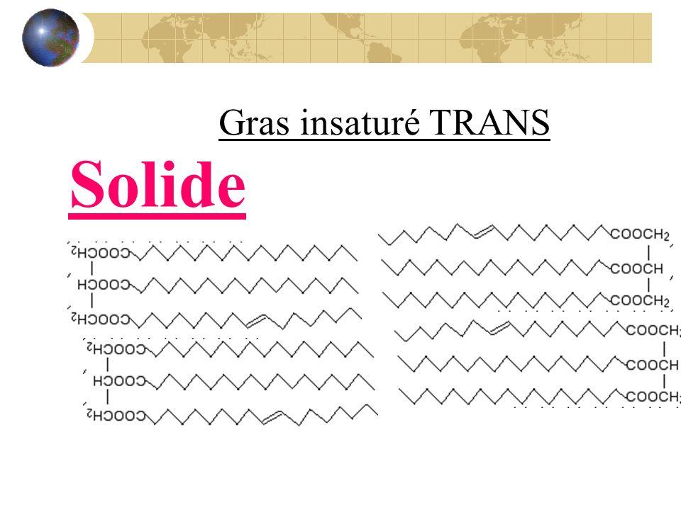 Gras insaturé TRANS Solide