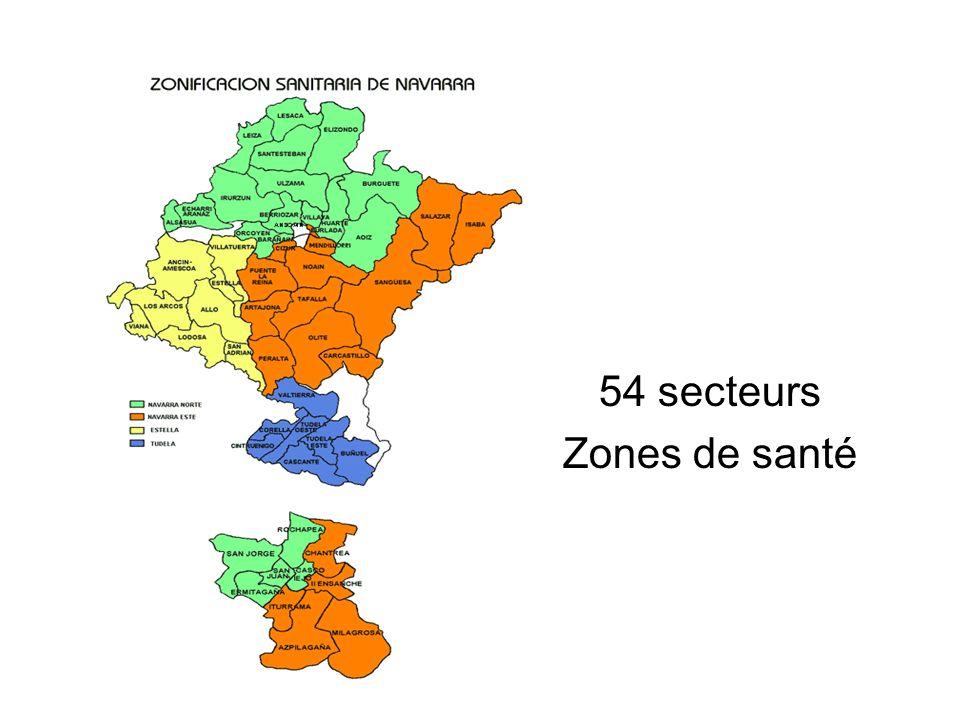 54 secteurs Zones de santé