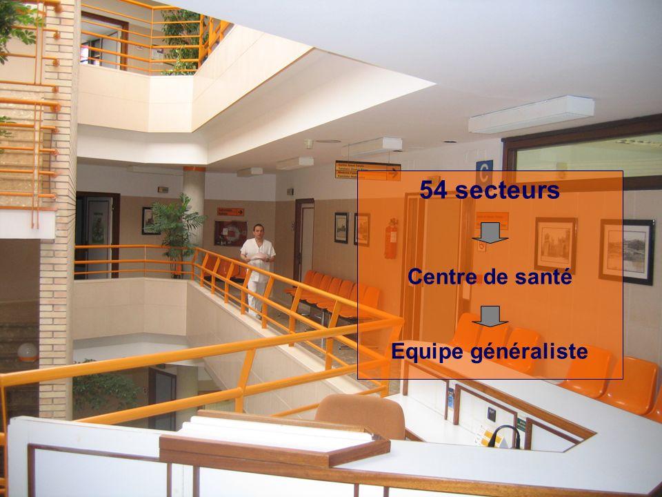 54 secteurs Centre de santé Equipe généraliste