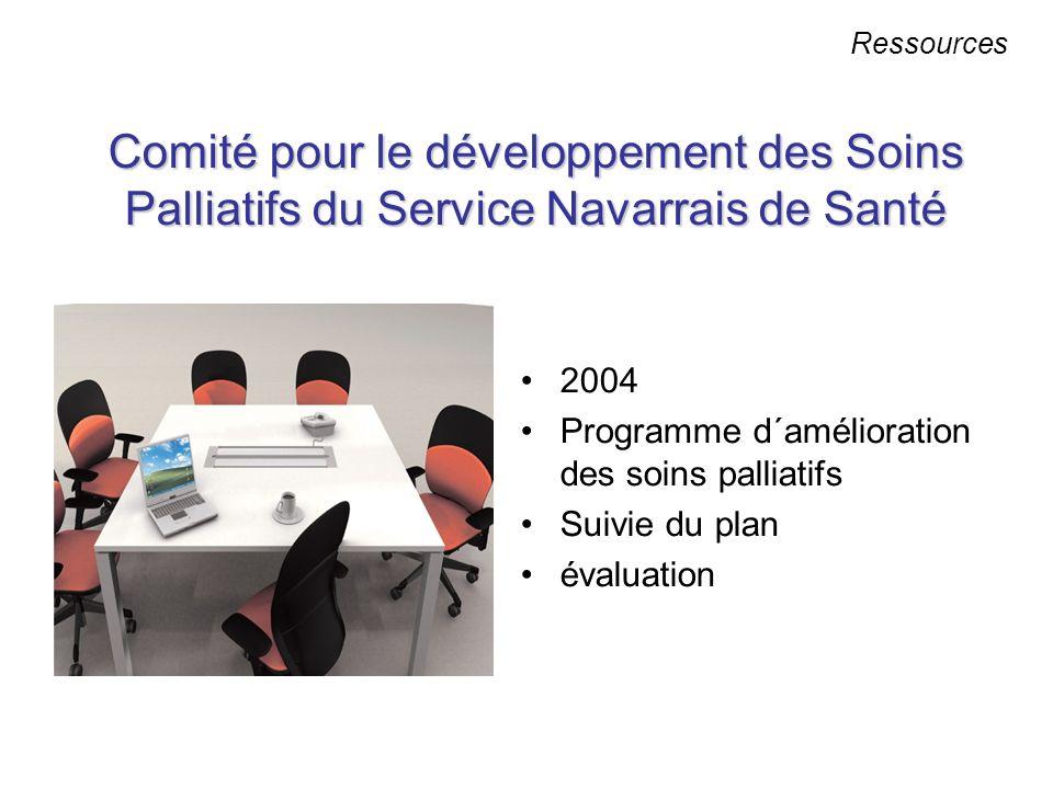 Comité pour le développement des Soins Palliatifs du Service Navarrais de Santé 2004 Programme d´amélioration des soins palliatifs Suivie du plan éval