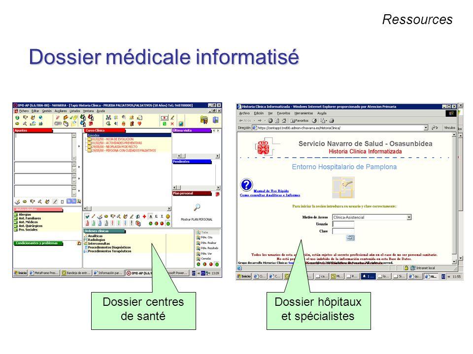 Dossier médicale informatisé Ressources Dossier centres de santé Dossier hôpitaux et spécialistes