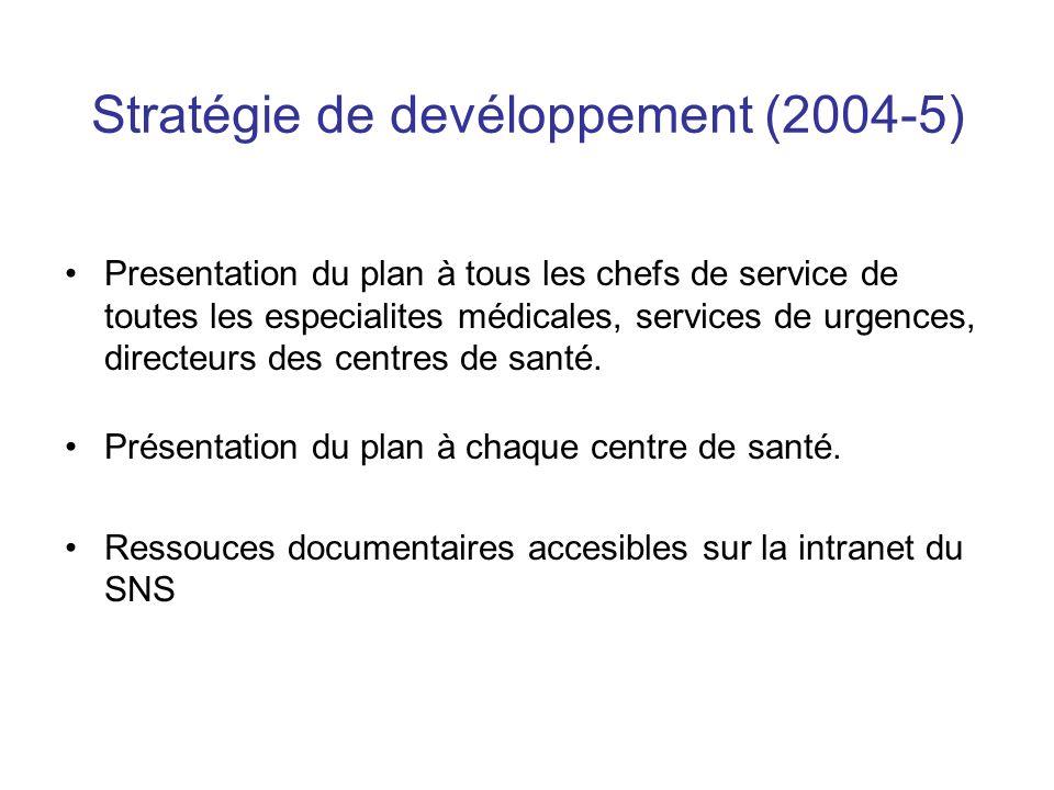 Stratégie de devéloppement (2004-5) Presentation du plan à tous les chefs de service de toutes les especialites médicales, services de urgences, direc
