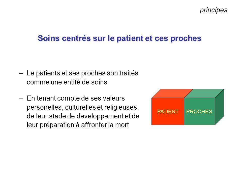 principes –Le patients et ses proches son traités comme une entité de soins –En tenant compte de ses valeurs personelles, culturelles et religieuses,