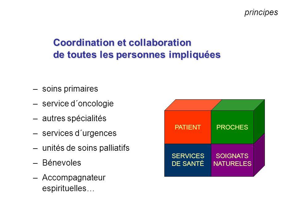Coordination et collaboration de toutes les personnes impliquées –soins primaires –service d´oncologie –autres spécialités –services d´urgences –unité