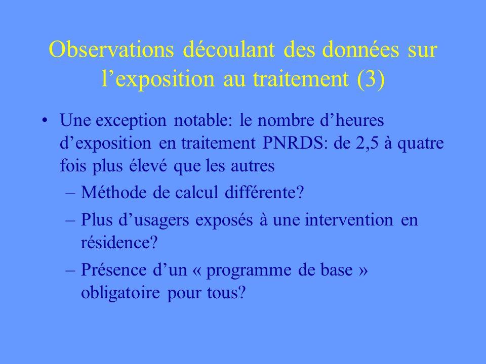 Observations découlant des données sur lexposition au traitement (3) Une exception notable: le nombre dheures dexposition en traitement PNRDS: de 2,5 à quatre fois plus élevé que les autres –Méthode de calcul différente.