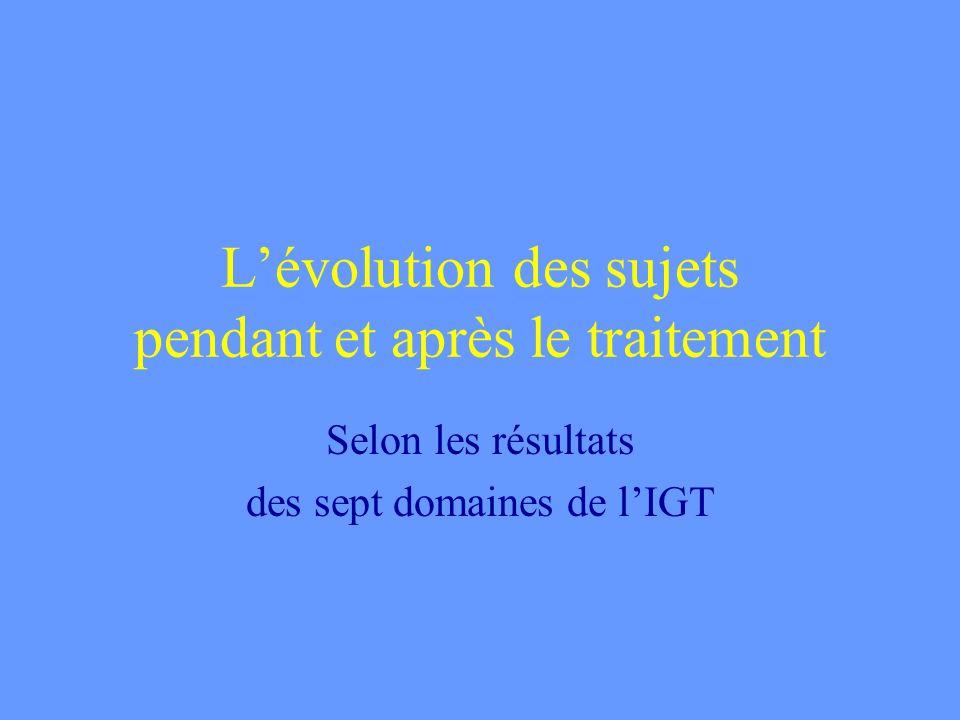 Lévolution des sujets pendant et après le traitement Selon les résultats des sept domaines de lIGT