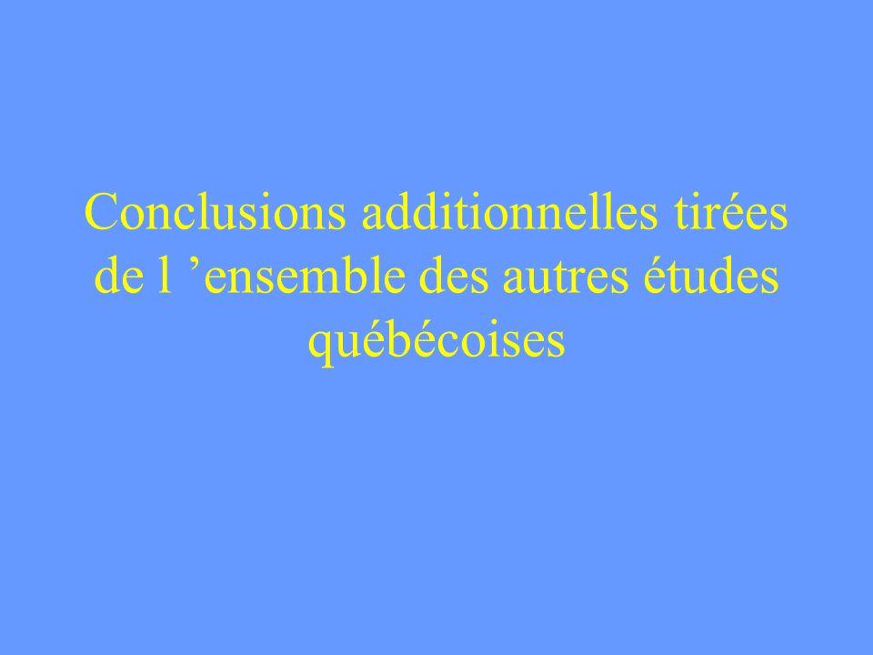 Conclusions additionnelles tirées de l ensemble des autres études québécoises