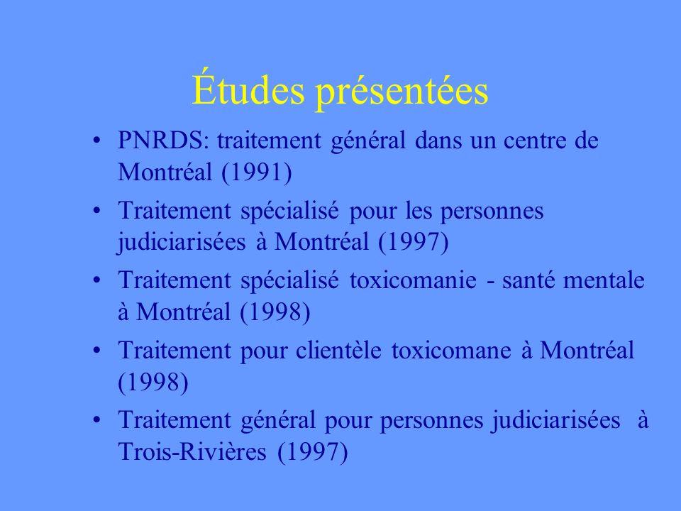 Études présentées PNRDS: traitement général dans un centre de Montréal (1991) Traitement spécialisé pour les personnes judiciarisées à Montréal (1997) Traitement spécialisé toxicomanie - santé mentale à Montréal (1998) Traitement pour clientèle toxicomane à Montréal (1998) Traitement général pour personnes judiciarisées à Trois-Rivières (1997)