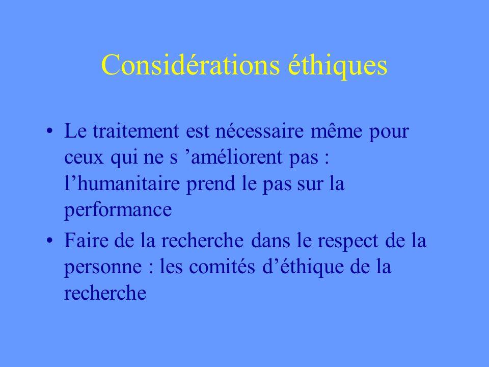 Considérations éthiques Le traitement est nécessaire même pour ceux qui ne s améliorent pas : lhumanitaire prend le pas sur la performance Faire de la recherche dans le respect de la personne : les comités déthique de la recherche