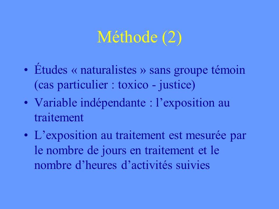 Méthode (2) Études « naturalistes » sans groupe témoin (cas particulier : toxico - justice) Variable indépendante : lexposition au traitement Lexposition au traitement est mesurée par le nombre de jours en traitement et le nombre dheures dactivités suivies