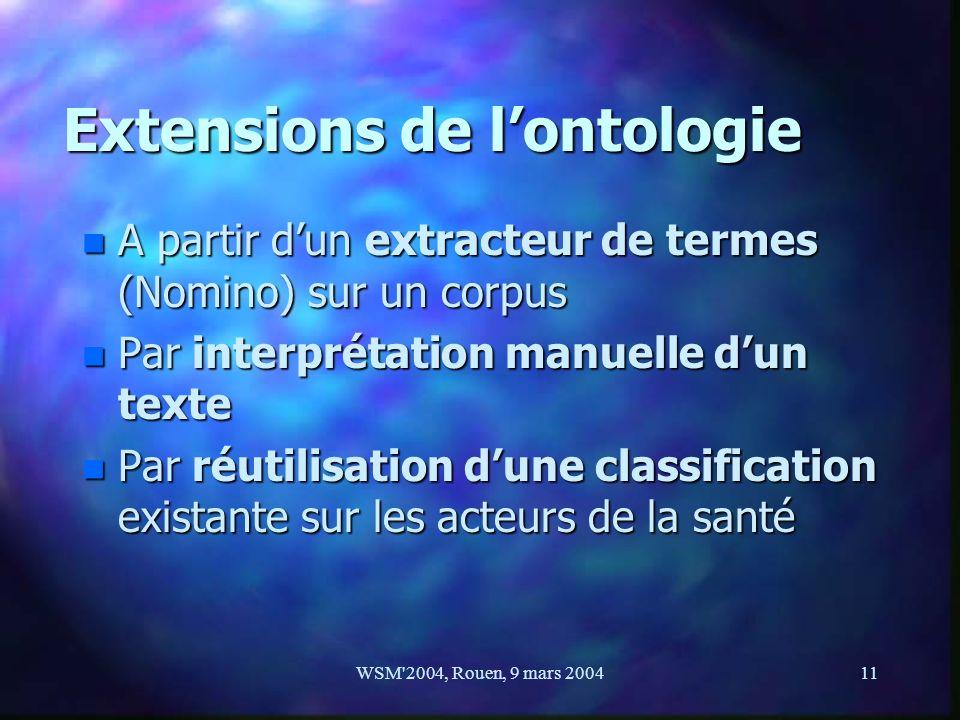 WSM'2004, Rouen, 9 mars 200411 Extensions de lontologie n A partir dun extracteur de termes (Nomino) sur un corpus n Par interprétation manuelle dun t