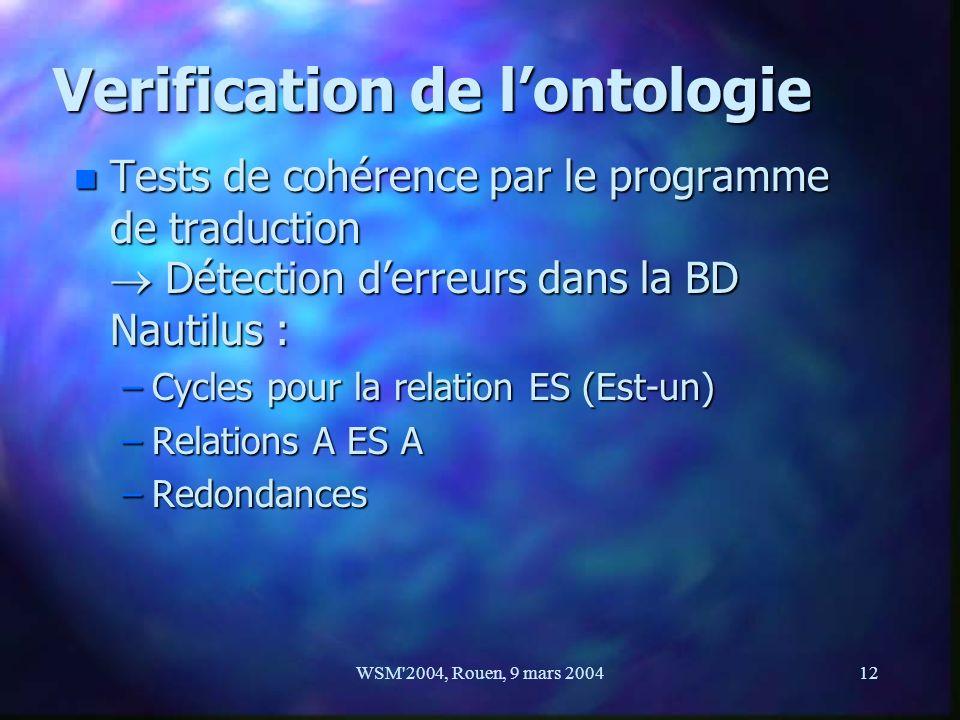 WSM'2004, Rouen, 9 mars 200412 Verification de lontologie n Tests de cohérence par le programme de traduction Détection derreurs dans la BD Nautilus :