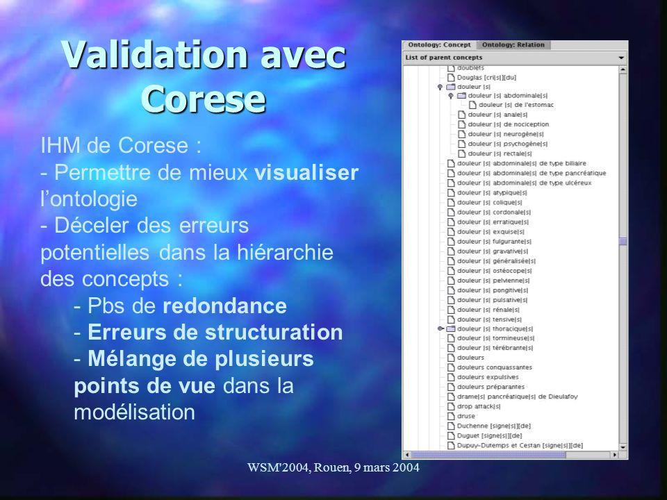 WSM'2004, Rouen, 9 mars 2004 Validation avec Corese IHM de Corese : - Permettre de mieux visualiser lontologie - Déceler des erreurs potentielles dans